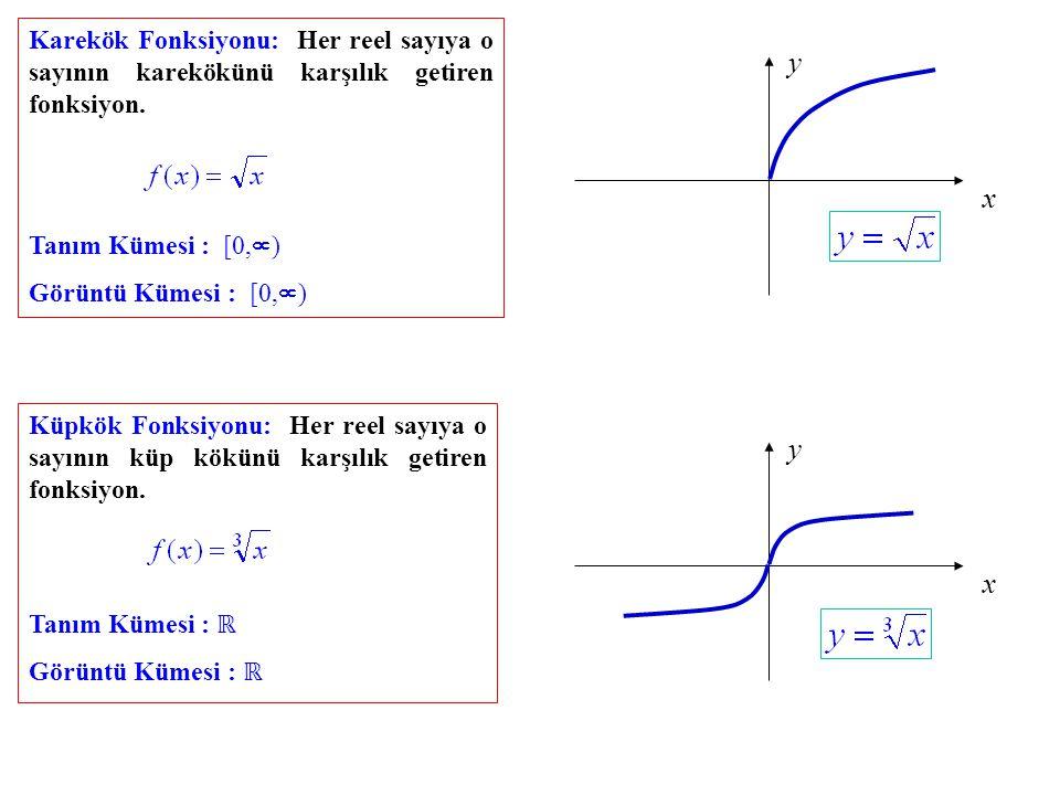 Karekök Fonksiyonu: Her reel sayıya o sayının karekökünü karşılık getiren fonksiyon. Tanım Kümesi : [0,  ) Görüntü Kümesi : [0,  ) x y Küpkök Fonksi