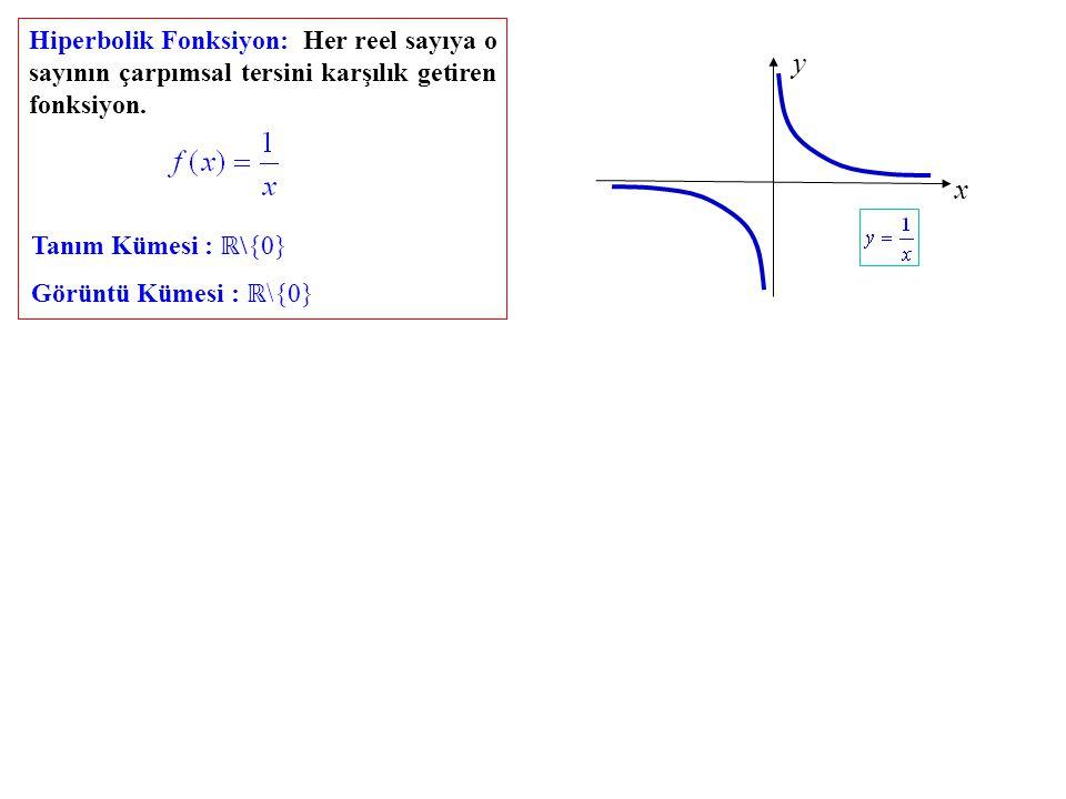 Hiperbolik Fonksiyon: Her reel sayıya o sayının çarpımsal tersini karşılık getiren fonksiyon. Tanım Kümesi : ℝ \{0} Görüntü Kümesi : ℝ \{0} x y