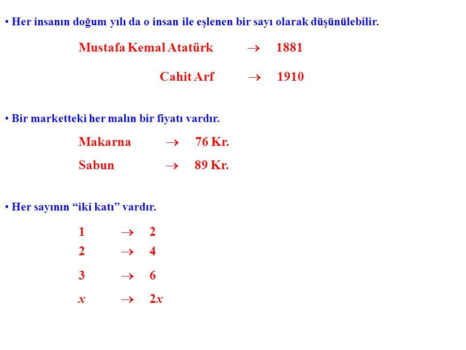 Her insanın doğum yılı da o insan ile eşlenen bir sayı olarak düşünülebilir. Mustafa Kemal Atatürk  1881 Cahit Arf  1910 Bir marketteki her malın bi