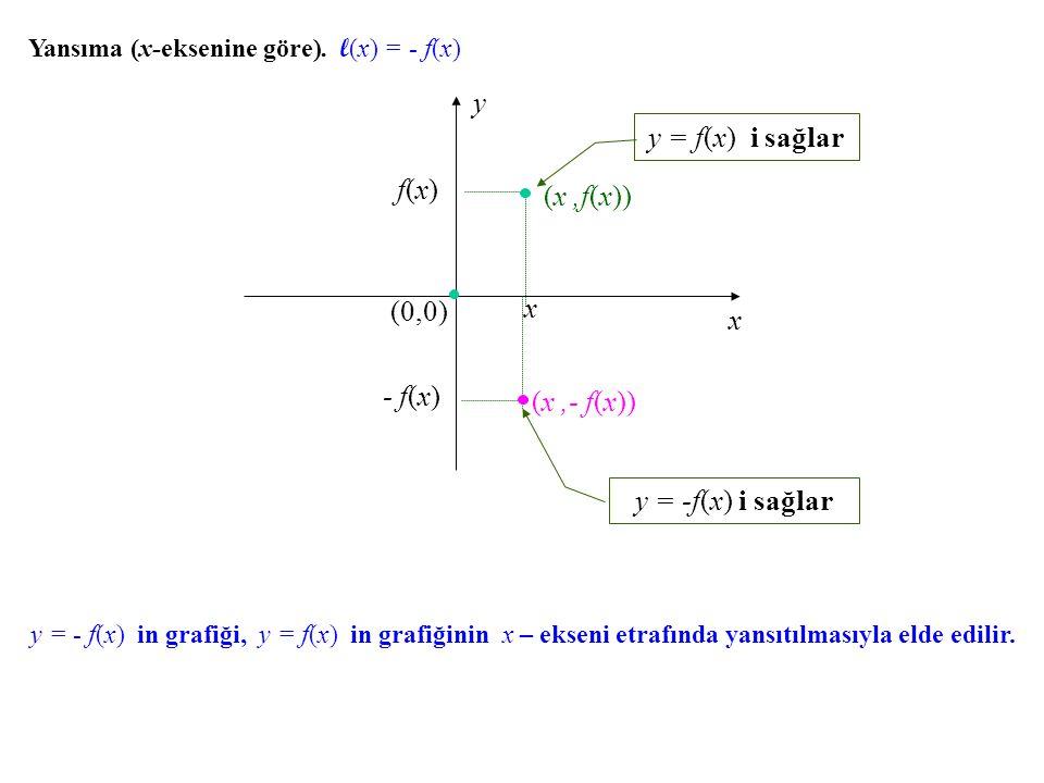 Yansıma (x-eksenine göre). l(x) l(x) = - f(x)f(x) x y (0,0) x (x,f(x)) f(x)f(x) y = f(x) i sağlar - f(x) (x,- f(x)) y = -f(x) i sağlar y = - f(x) in g