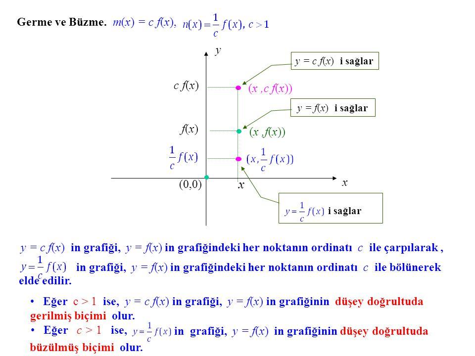 Germe ve Büzme. m(x) m(x) = c f(x), x y (0,0) (x,f(x)) f(x)f(x) c f(x) (x,c f(x)) Eğer c > 1 ise, y = c f(x) in grafiği, y = f(x) in grafiğinin düşey