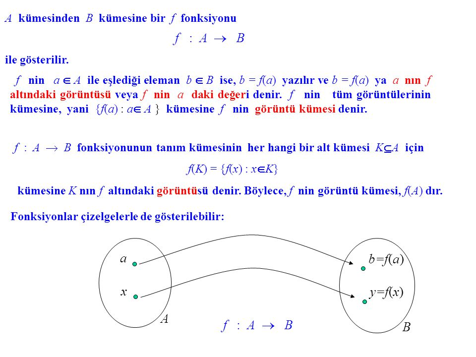 A kümesinden B kümesine bir f fonksiyonu f : A  B ile gösterilir. f nin a  A ile eşlediği eleman b  B ise, b = f(a) f(a) yazılır ve b = f(a) ya a n