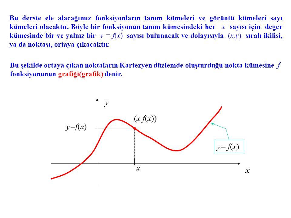 Bu derste ele alacağımız fonksiyonların tanım kümeleri ve görüntü kümeleri sayı kümeleri olacaktır. Böyle bir fonksiyonun tanım kümesindeki her x sayı