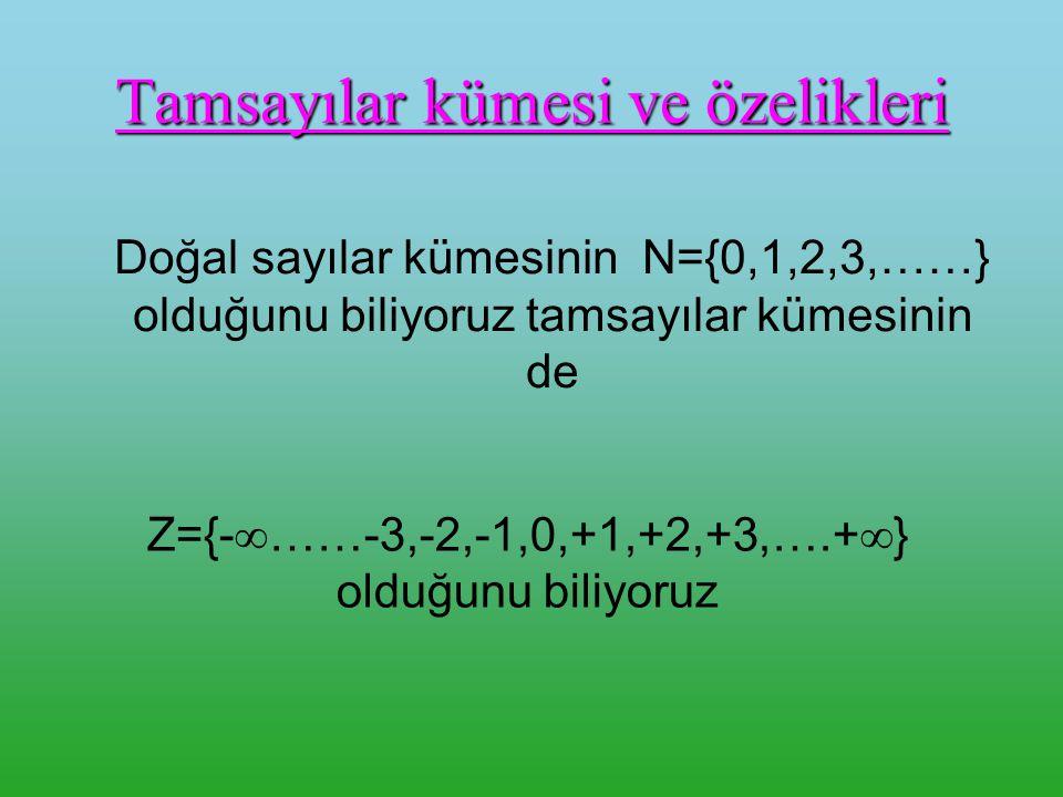 Tamsayılar kümesi ve özelikleri Doğal sayılar kümesinin N={0,1,2,3,……} olduğunu biliyoruz tamsayılar kümesinin de Z={-  ……-3,-2,-1,0,+1,+2,+3,….+  }