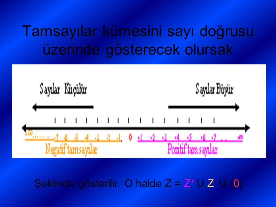 Tamsayılar kümesini sayı doğrusu üzerinde gösterecek olursak Şeklinde gösterilir. O halde Z = Z + U Z - U {0}