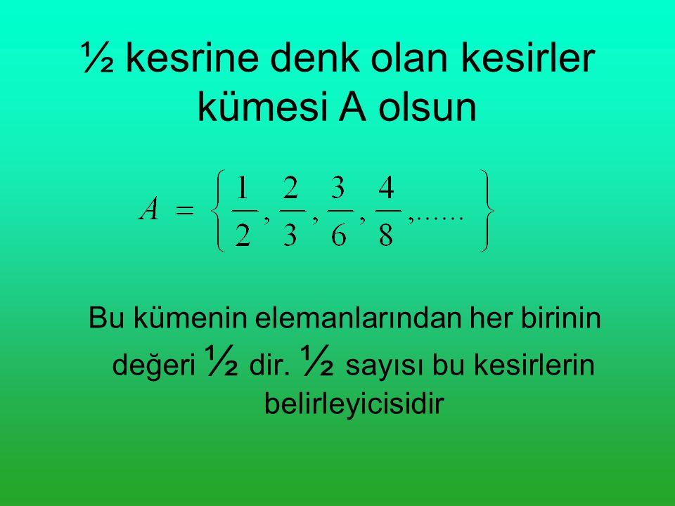 ½ kesrine denk olan kesirler kümesi A olsun Bu kümenin elemanlarından her birinin değeri ½ dir. ½ sayısı bu kesirlerin belirleyicisidir