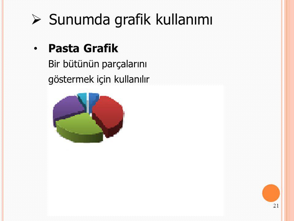  Sunumda grafik kullanımı Pasta Grafik Bir bütünün parçalarını göstermek için kullanılır 21