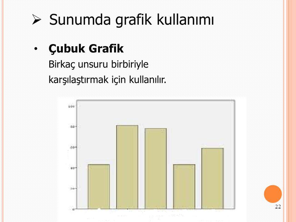  Sunumda grafik kullanımı Çubuk Grafik Birkaç unsuru birbiriyle karşılaştırmak için kullanılır. 22