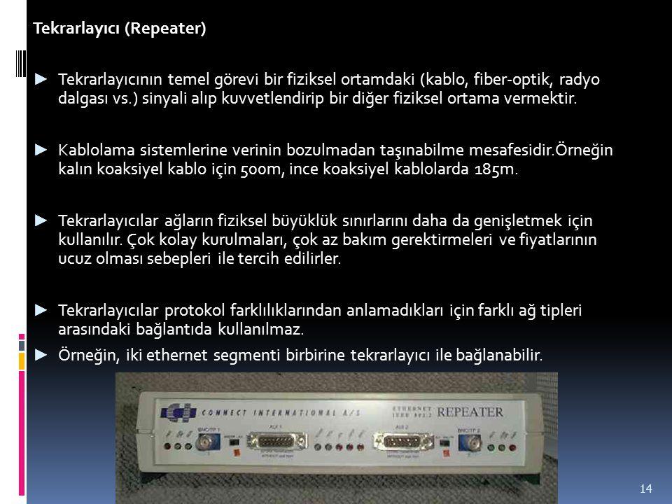 Tekrarlayıcı (Repeater) ► Tekrarlayıcının temel görevi bir fiziksel ortamdaki (kablo, fiber-optik, radyo dalgası vs.) sinyali alıp kuvvetlendirip bir diğer fiziksel ortama vermektir.