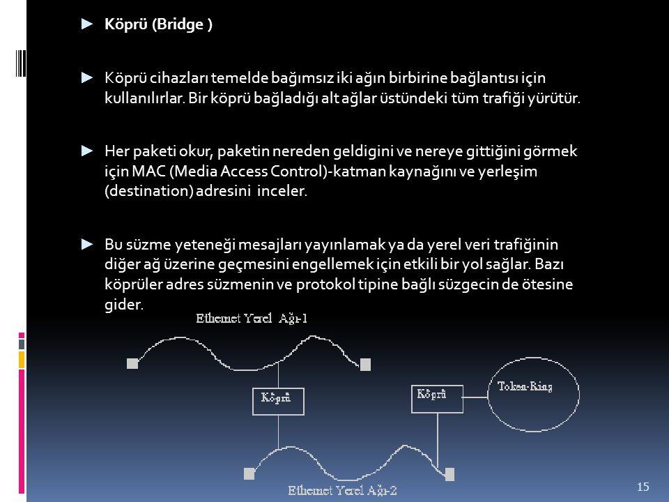 ► Köprü (Bridge ) ► Köprü cihazları temelde bağımsız iki ağın birbirine bağlantısı için kullanılırlar. Bir köprü bağladığı alt ağlar üstündeki tüm tra
