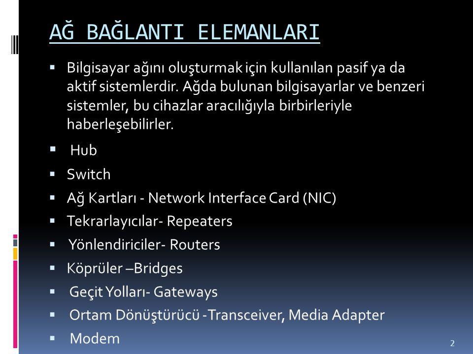 AĞ BAĞLANTI ELEMANLARI  Bilgisayar ağını oluşturmak için kullanılan pasif ya da aktif sistemlerdir.
