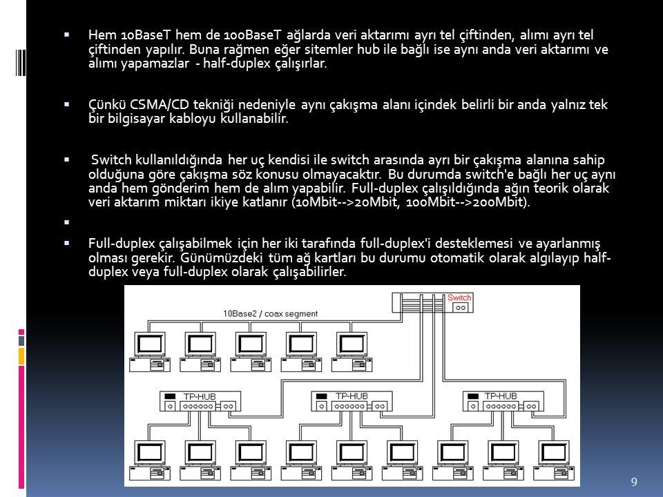  Hem 10BaseT hem de 100BaseT ağlarda veri aktarımı ayrı tel çiftinden, alımı ayrı tel çiftinden yapılır. Buna rağmen eğer sitemler hub ile bağlı ise