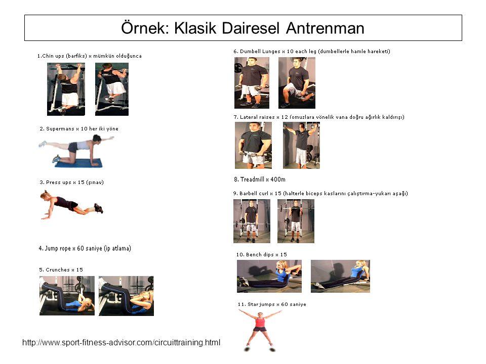 2-Dairesel Kuvvet Antrenmanı Toplam vücut kuvvetinin gelişimi için büyük bir rutindir.