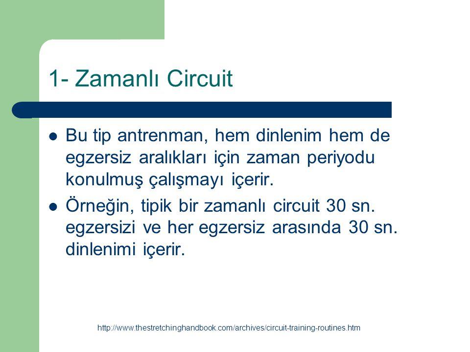 2- Yarışmalı Circuit Bu, zamanlanmış circuit'e benzer, fakat zaman periyodunda kaç tekrar yapılacağına bağlıdır.