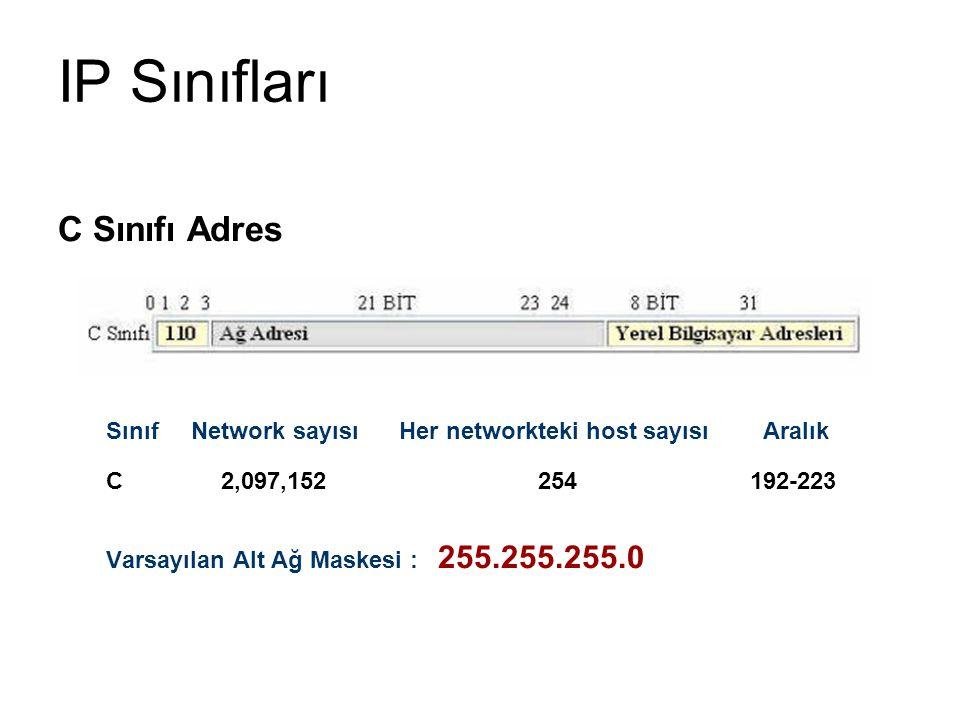 IP Sınıfları C Sınıfı Adres Sınıf Network sayısı Her networkteki host sayısı Aralık C 2,097,152 254 192-223 Varsayılan Alt Ağ Maskesi : 255.255.255.0
