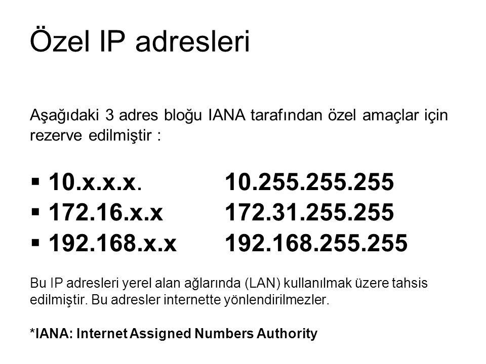 Özel IP adresleri Aşağıdaki 3 adres bloğu IANA tarafından özel amaçlar için rezerve edilmiştir :  10.x.x.x.10.255.255.255  172.16.x.x172.31.255.255  192.168.x.x192.168.255.255 Bu IP adresleri yerel alan ağlarında (LAN) kullanılmak üzere tahsis edilmiştir.