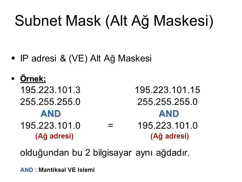 Subnet Mask (Alt Ağ Maskesi)  IP adresi & (VE) Alt Ağ Maskesi  Örnek; 195.223.101.3 195.223.101.15 255.255.255.0 ANDAND AND AND 195.223.101.0= 195.223.101.0 (Ağ adresi) olduğundan bu 2 bilgisayar aynı ağdadır.