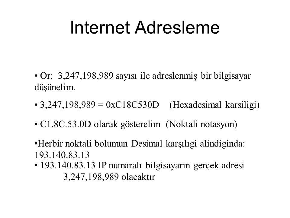 Internet Adresleme Or: 3,247,198,989 sayısı ile adreslenmiş bir bilgisayar düşünelim.