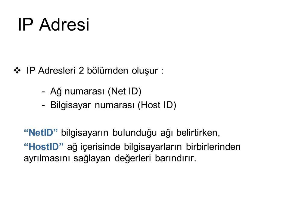 IP Adresi  IP Adresleri 2 bölümden oluşur : - Ağ numarası (Net ID) - Bilgisayar numarası (Host ID) NetID bilgisayarın bulunduğu ağı belirtirken, HostID ağ içerisinde bilgisayarların birbirlerinden ayrılmasını sağlayan değerleri barındırır.