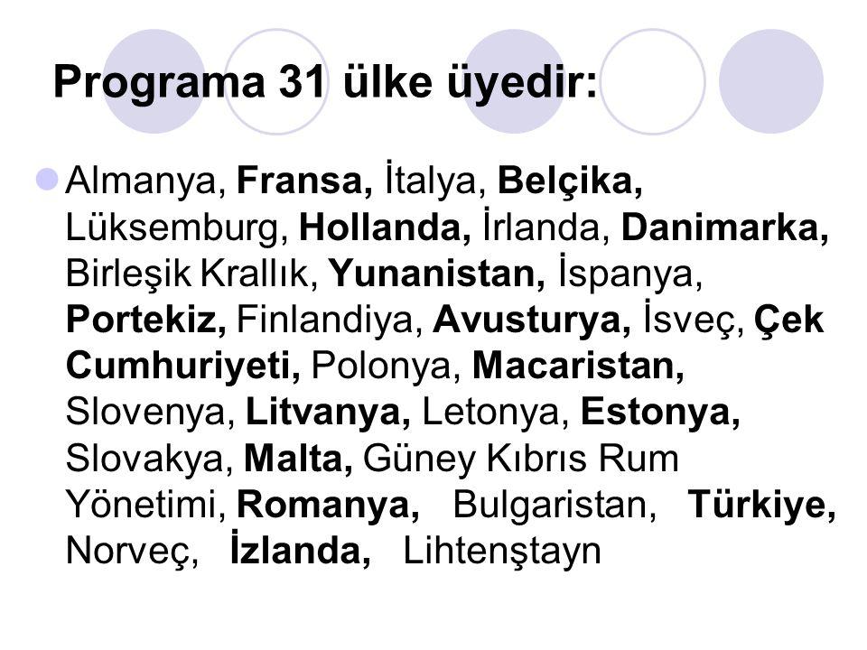 Programa 31 ülke üyedir: Almanya, Fransa, İtalya, Belçika, Lüksemburg, Hollanda, İrlanda, Danimarka, Birleşik Krallık, Yunanistan, İspanya, Portekiz,