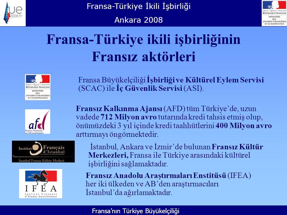 Fransa-Türkiye İkili İşbirliği Ankara 2008 Fransa'nın Türkiye Büyükelçiliği Fransa-Türkiye ikili işbirliğinin Fransız aktörleri Fransız Kalkınma Ajansı (AFD) tüm Türkiye'de, uzun vadede 712 Milyon avro tutarında kredi tahsis etmiş olup, önümüzdeki 3 yıl içinde kredi taahhütlerini 400 Milyon avro arttırmayı öngörmektedir.