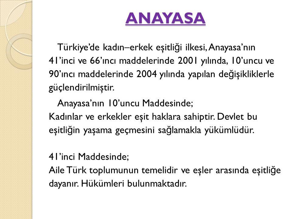ANAYASA Türkiye'de kadın–erkek eşitli ğ i ilkesi, Anayasa'nın 41'inci ve 66'ıncı maddelerinde 2001 yılında, 10'uncu ve 90'ıncı maddelerinde 2004 yılın