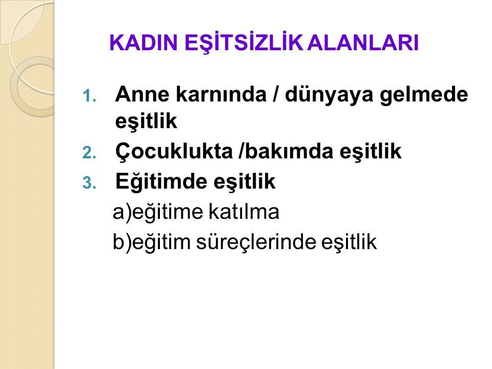 AKDUR 08.03 20085 KADIN EŞİTSİZLİK ALANLARI 4.