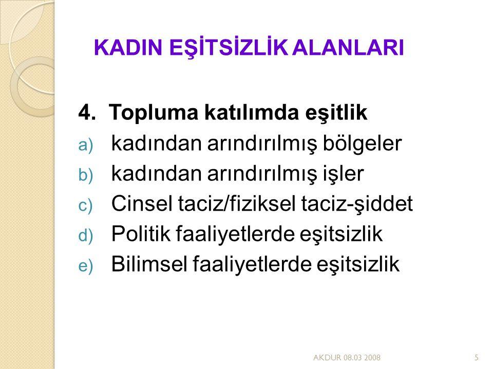 AKDUR 08.03 20086 KADIN EŞ İ TS İ ZL İ K ALANLARI 5.