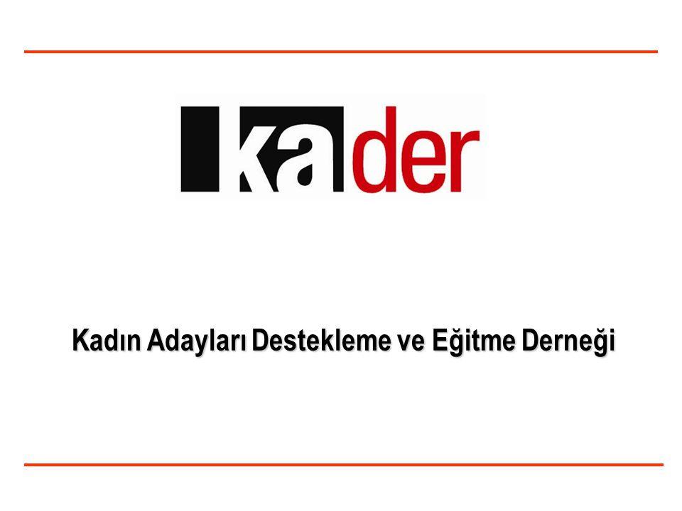 KA.DER 4 Mart 1997 tarihinde kurulmuştur.