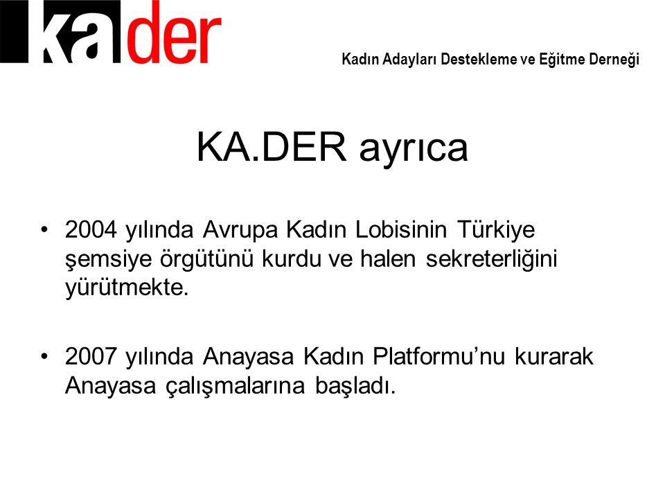 KA.DER ayrıca 2004 yılında Avrupa Kadın Lobisinin Türkiye şemsiye örgütünü kurdu ve halen sekreterliğini yürütmekte. 2007 yılında Anayasa Kadın Platfo