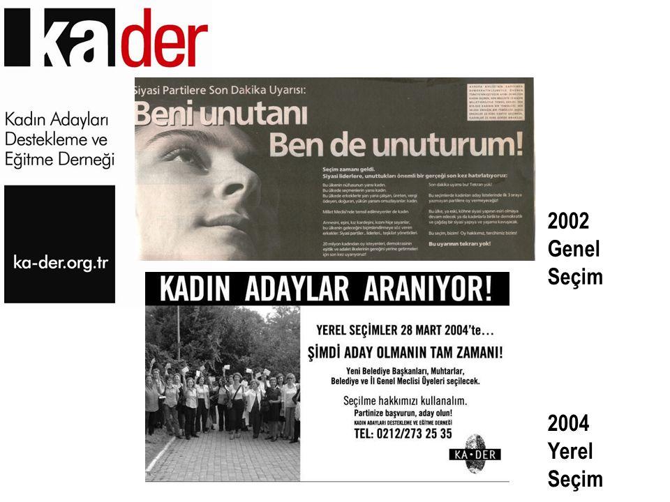 2002 Genel Seçim 2004 Yerel Seçim