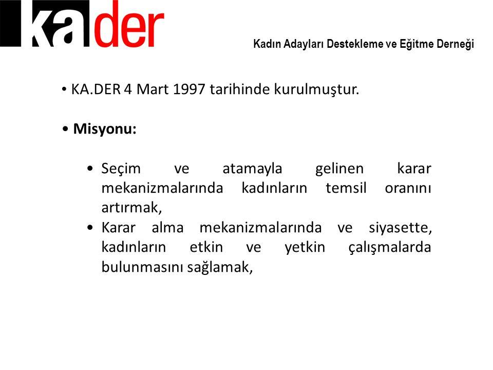 KA.DER 4 Mart 1997 tarihinde kurulmuştur. Misyonu: Seçim ve atamayla gelinen karar mekanizmalarında kadınların temsil oranını artırmak, Karar alma mek