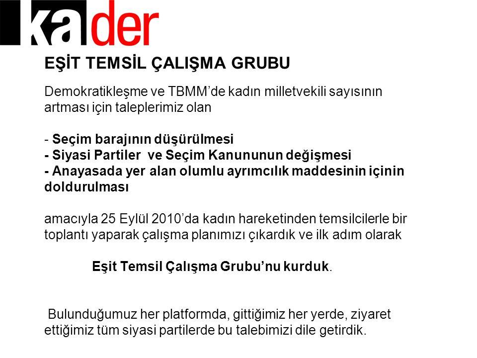 EŞİT TEMSİL ÇALIŞMA GRUBU Demokratikleşme ve TBMM'de kadın milletvekili sayısının artması için taleplerimiz olan - Seçim barajının düşürülmesi - Siyas
