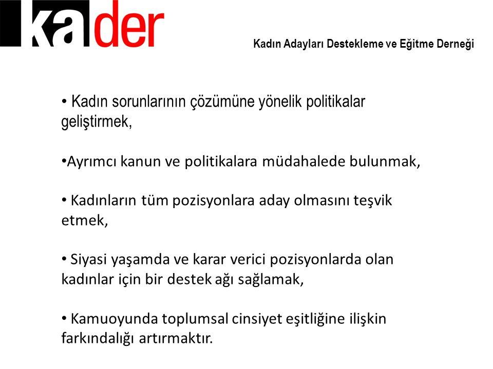 Kadın Adayları Destekleme ve Eğitme Derneği KA.DER'İN YAPISI KA.DER Genel Merkezi İstanbul'dadır.