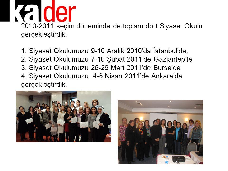 2010-2011 seçim döneminde de toplam dört Siyaset Okulu gerçekleştirdik. 1. Siyaset Okulumuzu 9-10 Aralık 2010'da İstanbul'da, 2. Siyaset Okulumuzu 7-1