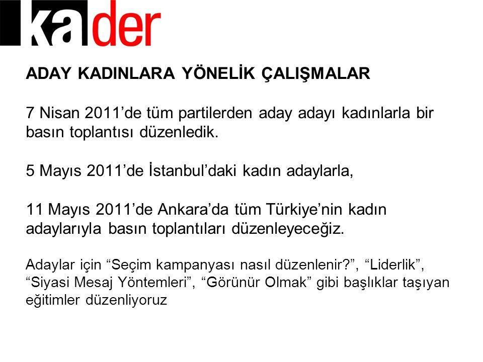 ADAY KADINLARA YÖNELİK ÇALIŞMALAR 7 Nisan 2011'de tüm partilerden aday adayı kadınlarla bir basın toplantısı düzenledik. 5 Mayıs 2011'de İstanbul'daki
