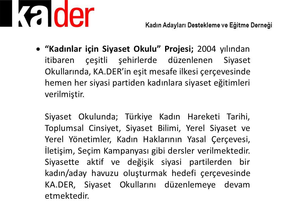 Eşit Temsil Çalışma Grubu'nun kurulması ve savunu çalışmalarına devam edilmesi konusunda KA.DER Ankara Şubesi çeşitli girişimlerde bulundu.