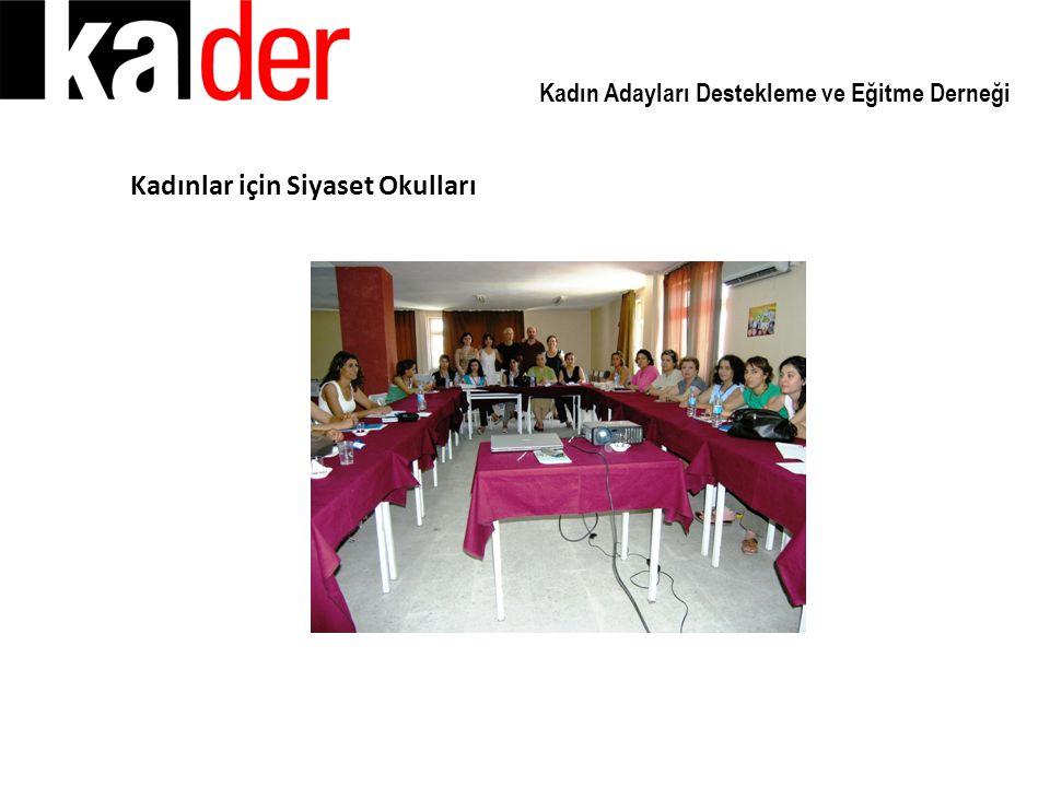 Kadın Adayları Destekleme ve Eğitme Derneği Kadınlar için Siyaset Okulları