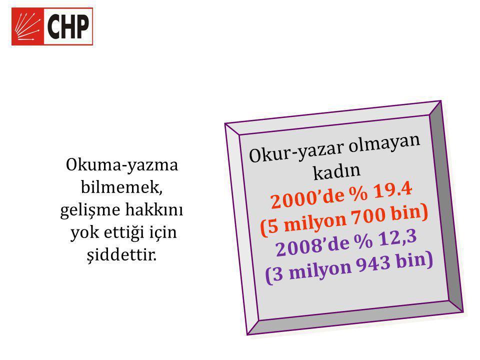 Okuma-yazma bilmemek, gelişme hakkını yok ettiği için şiddettir. Okur-yazar olmayan kadın 2000'de % 19.4 (5 milyon 700 bin) 2008'de % 12,3 (3 milyon 9