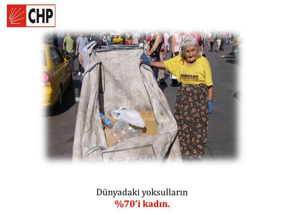 Dünyadaki yoksulların %70'i kadın.