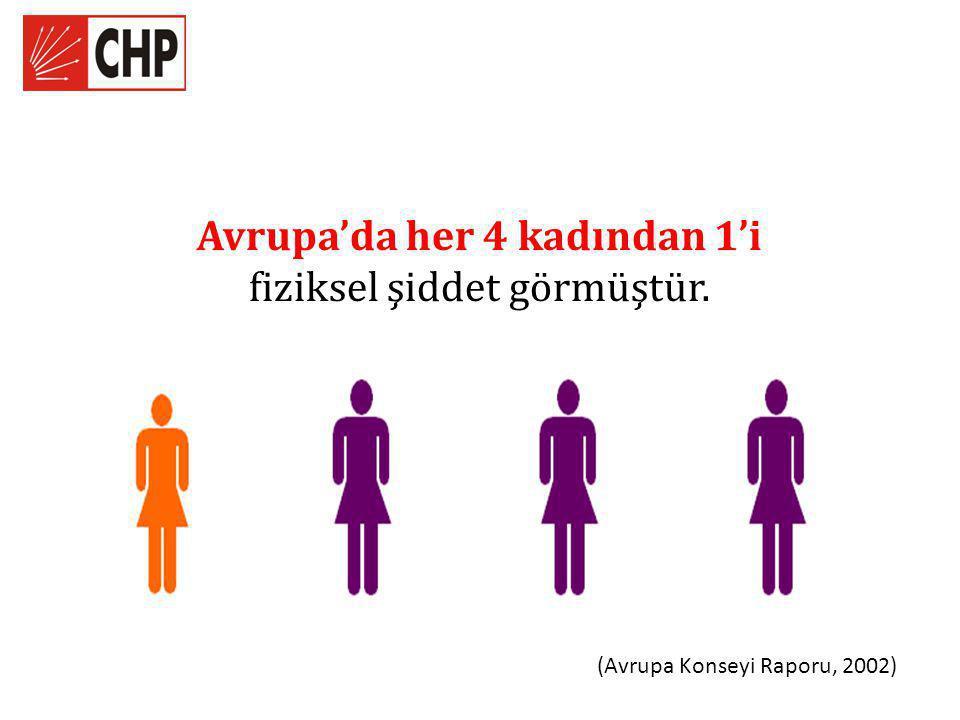 Avrupa'da her 4 kadından 1'i fiziksel şiddet görmüştür. (Avrupa Konseyi Raporu, 2002)