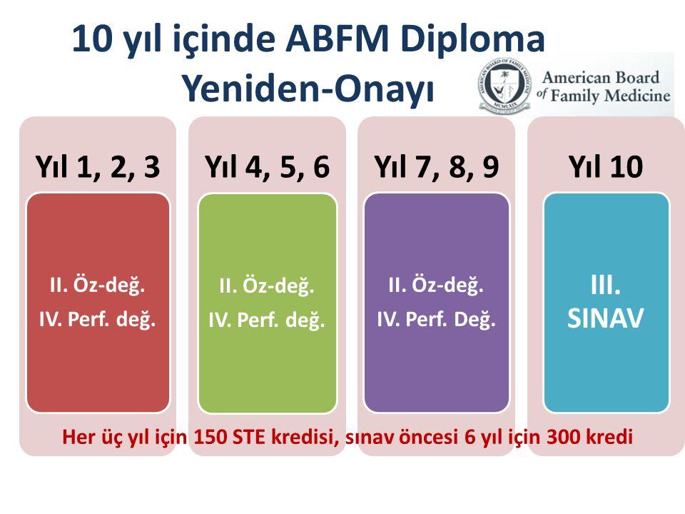 10 yıl içinde ABFM Diploma Yeniden-Onayı Yıl 1, 2, 3 II.