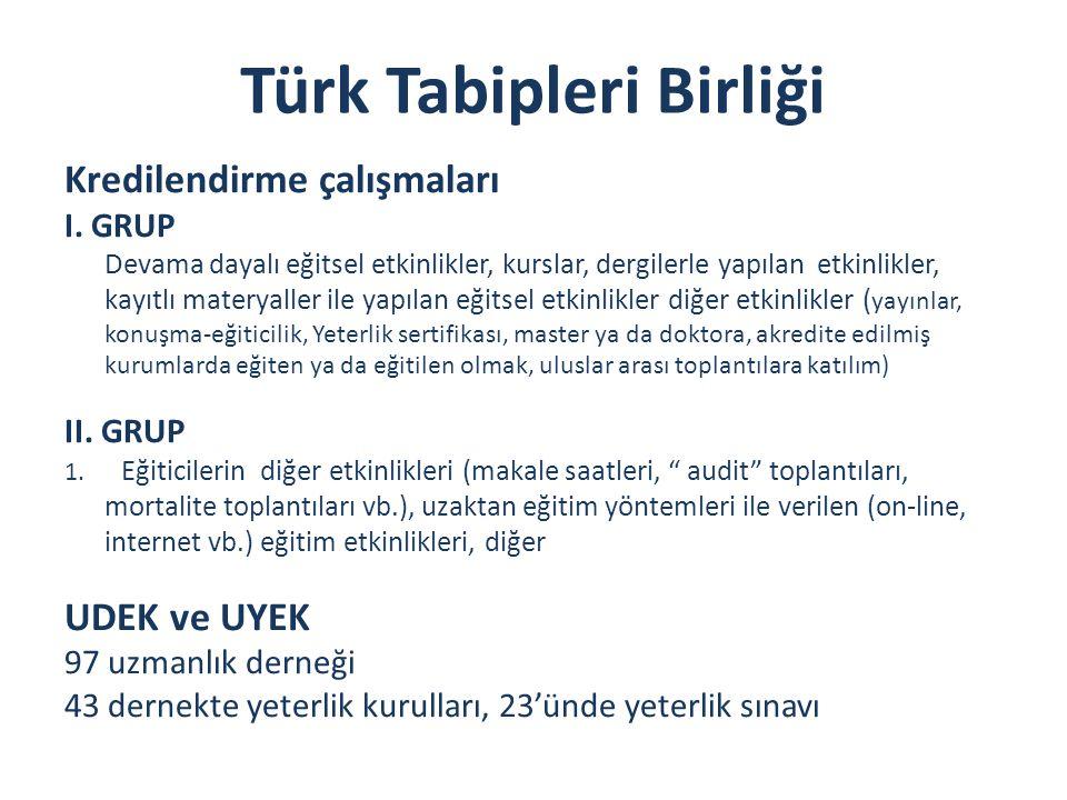 Türk Tabipleri Birliği Kredilendirme çalışmaları I.