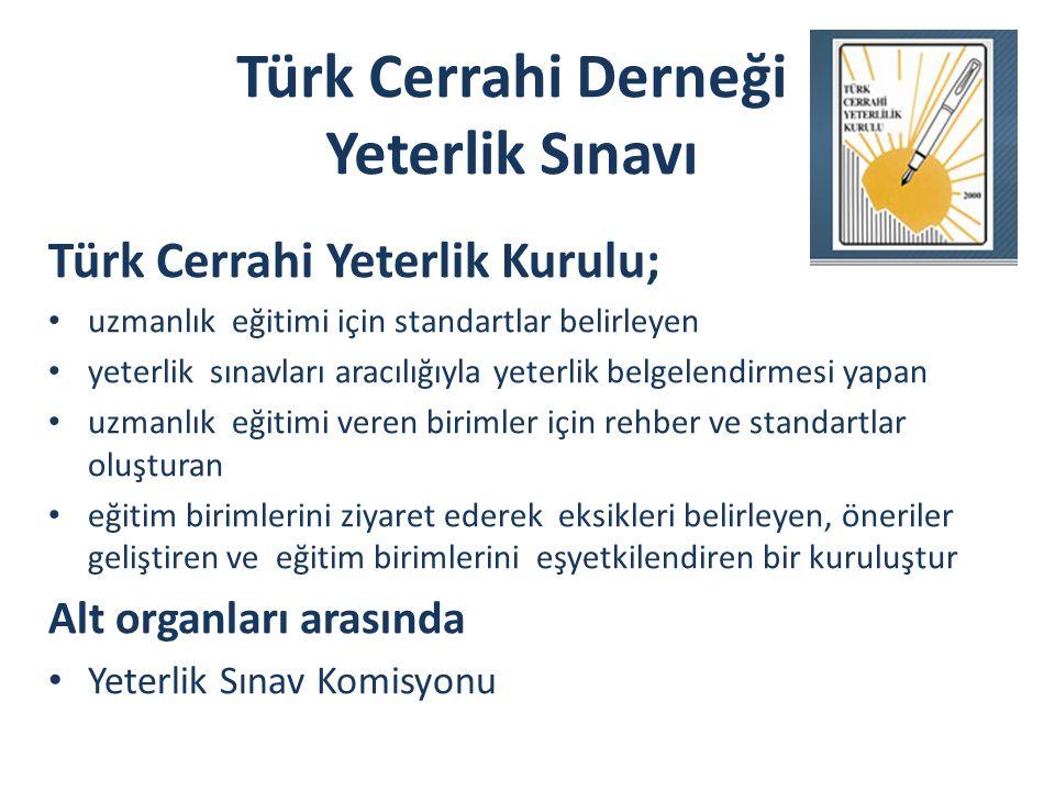 Türk Cerrahi Yeterlik Kurulu; uzmanlık eğitimi için standartlar belirleyen yeterlik sınavları aracılığıyla yeterlik belgelendirmesi yapan uzmanlık eğitimi veren birimler için rehber ve standartlar oluşturan eğitim birimlerini ziyaret ederek eksikleri belirleyen, öneriler geliştiren ve eğitim birimlerini eşyetkilendiren bir kuruluştur Alt organları arasında Yeterlik Sınav Komisyonu Türk Cerrahi Derneği Yeterlik Sınavı