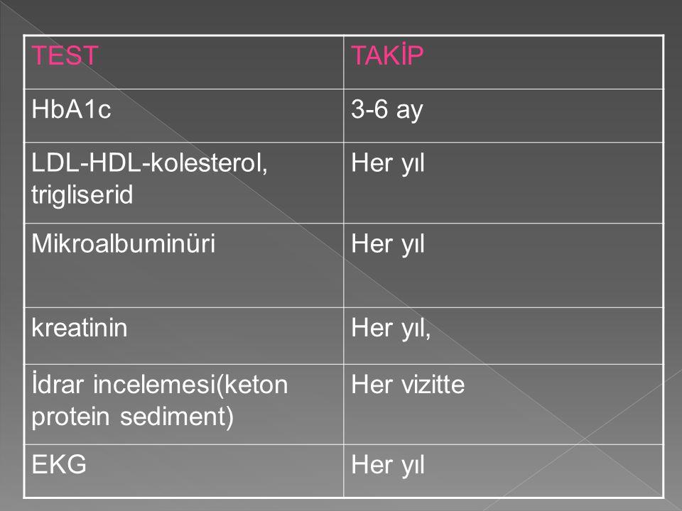 TESTTAKİP HbA1c3-6 ay LDL-HDL-kolesterol, trigliserid Her yıl MikroalbuminüriHer yıl kreatininHer yıl, İdrar incelemesi(keton protein sediment) Her vi