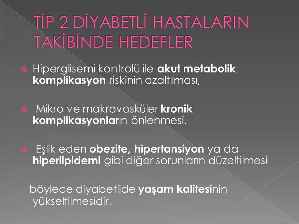 HbA1c<%6.5 AKŞ70-120 mg/dl KB≤130/80 mmHg LDL<100 mg/dl (Primer KV olay geçiren diyabetlide <70 mg/dl) HDLE>40 mg/dl K>50 mg/dl Trigliserid<150 mg/dl