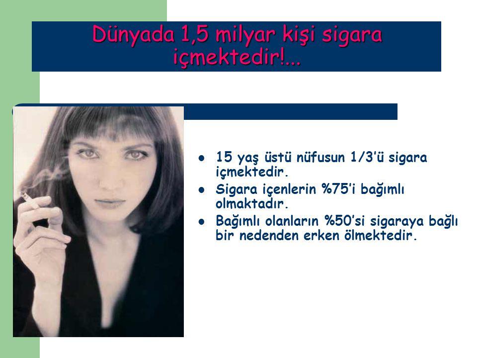 ALDANMAYIN SİGARA ÖLDÜRÜR!..