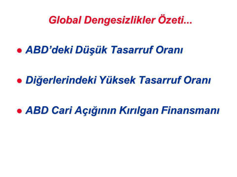Global Dengesizlikler Özeti...