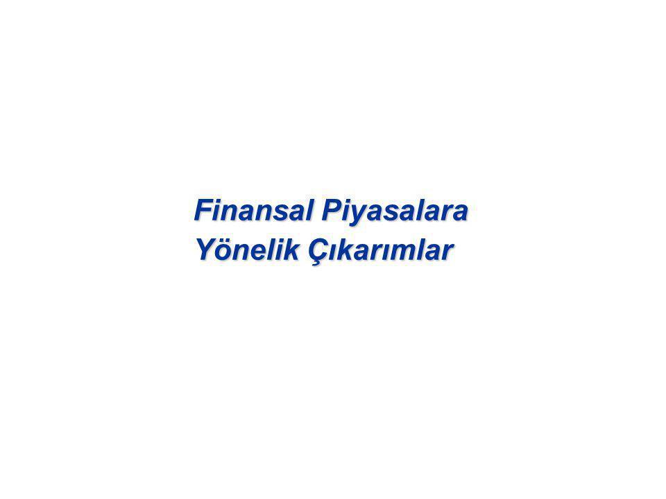 Finansal Piyasalara Yönelik Çıkarımlar