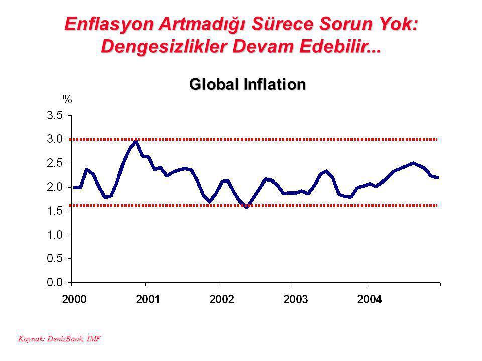 Enflasyon Artmadığı Sürece Sorun Yok: Dengesizlikler Devam Edebilir...